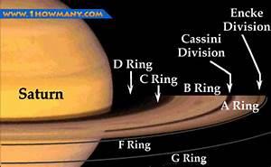 How Many Rings Does Jupiter Have   www.pixshark.com ...