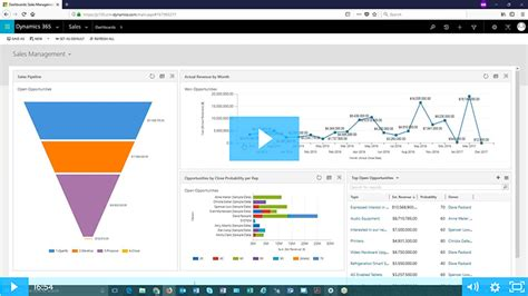 Why Microsoft Crm? The Advantages Of Dynamics 365 Cargas