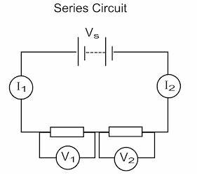 somhe1 physicsatkhs With potential change in a series circuit