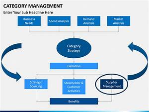 Category Management Powerpoint Template