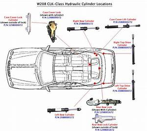 Howto  Cabriolet Convertible Top Hydraulic System