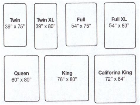 california king mattress dimensions mattress sizes chart mattress california king beds and