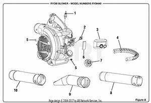 Homelite Ry09440 Blower Parts Diagram For Figure A