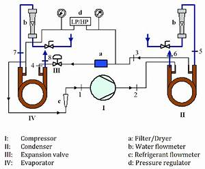 Schematic Representation Of A Water Source Heat Pump  Wshp