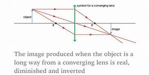 Ray Diagram For An Object That Is A Long Way From A