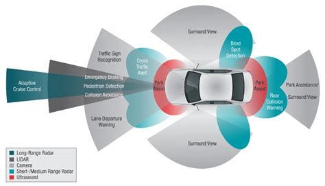 windshield camera recalibration auto adas pensacola