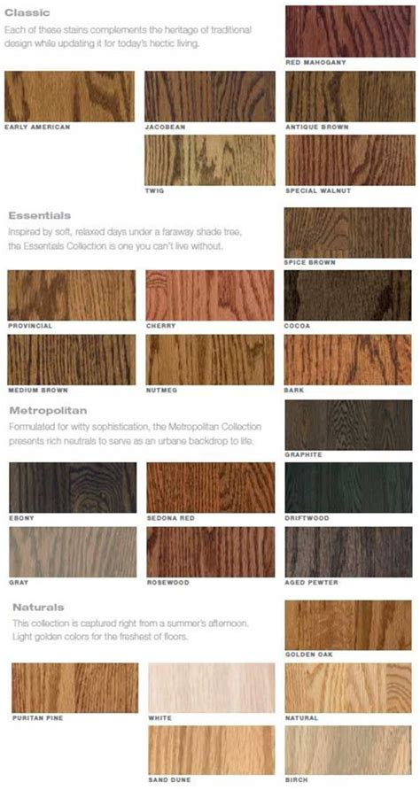 wood stain colors  bona    wood floors