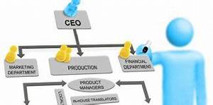 Organizational Chart Archives Hierarchy Structure