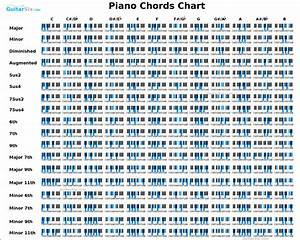 I Made This Interactive Piano Chord Chart Showing Various