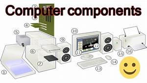 Computer components in hindi! All computer parts images ...