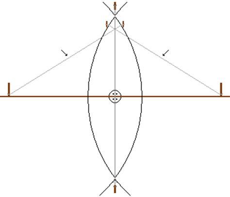 praezise berechnung und vermessung der cheops pyramide