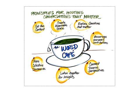 World Cafe Principles - The World Cafe Community