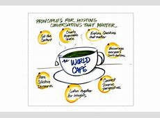 World Cafe Principles The World Cafe Community