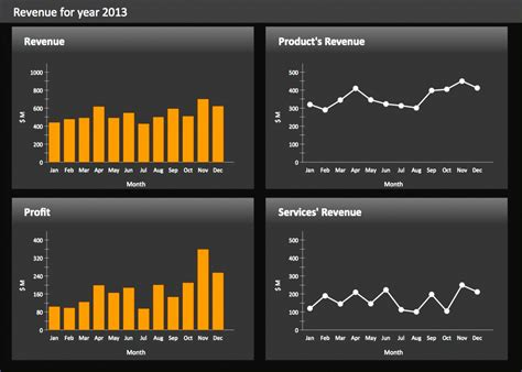 excel charts  graphs templates excel templates