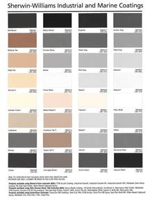Sherwin-Williams Color Chart