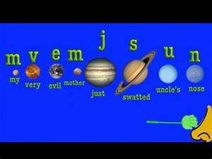 Order of Planets Mnemonic - Pics about space