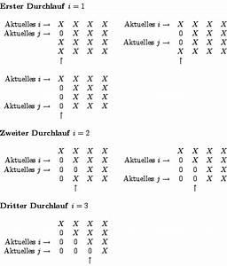 Transponierte Matrix Berechnen : gauss algorithmus zum herstellen der zeilenstufenform einer matrix lineare algebra ~ Themetempest.com Abrechnung