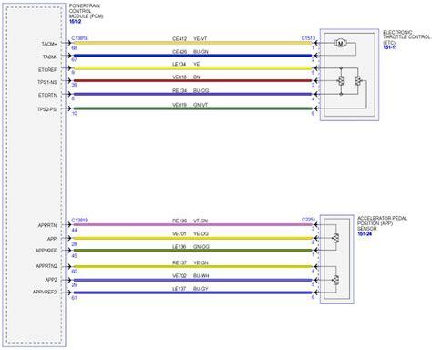 ford fusion audio wiring diagram wiring diagram