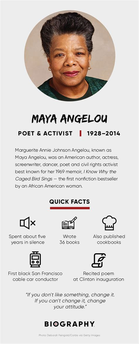 maya angelou poems books quotes biography