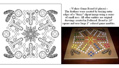 wahoo board template router forums marbles