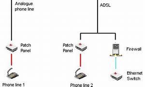home phone wiring wwwukrocketmancom With cat5 home wiring