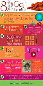 Goji Berries are a true superfood and have all kinds of ...