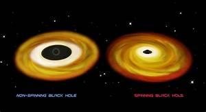 Black Hole House Images  Black Hole Diagram