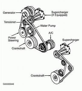 Serpentine Belt Diagram 5 Engine Serpentine Belt Diagram 5