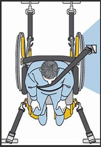 Wheelchair Tiedown And Occupant Restraint System