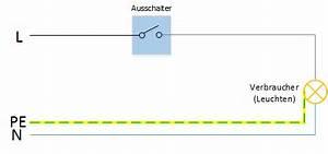 Schaltplan Einfache Ausschaltung : elektroinstallation ausschaltung ~ Haus.voiturepedia.club Haus und Dekorationen