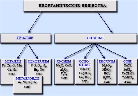 Гелиосистемы теплоснабжения зданий . Архитектура и строительство