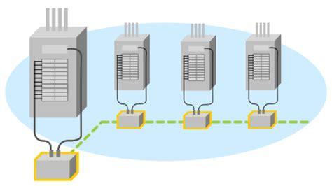 Branch Circuit Meter Power Monitoring