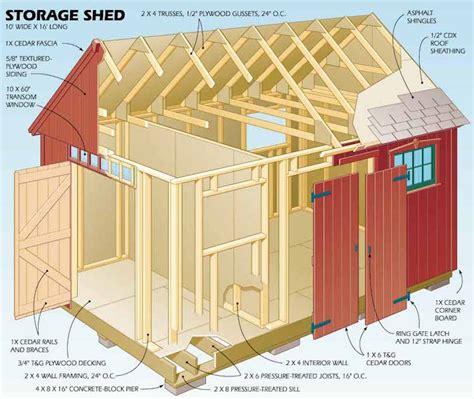 Tuff Shed Door Handle by Comment Construire Son Abri De Jardin En Bois Astuces Et