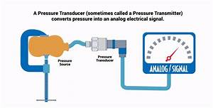 How Does A Pressure Transducers Work   U2013 Omega Engineering