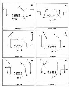 John Madden Football Offensive Playbook Page 17