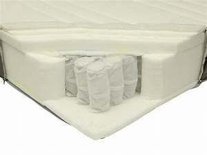 Ikea Hyllestad Test : ikea h v g mattress review which ~ Markanthonyermac.com Haus und Dekorationen