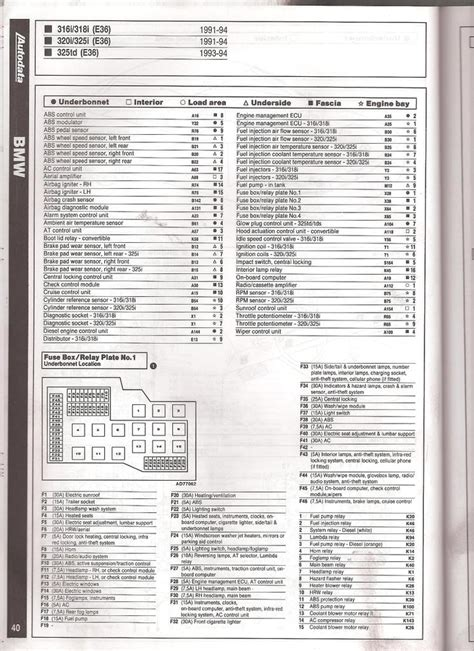 Which Fuse I For The Radio In A 2002 Miatum by Bmw 325i Fuse Box Fuse Box And Wiring Diagram