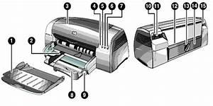 Design Computer  Understanding The Printer Parts And