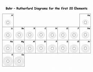 18 Best Images Of Bohr Diagram Worksheet