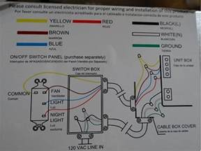 black bathroom light fixtures home depot ceiling fans hton bay ceiling fan wiring diagram