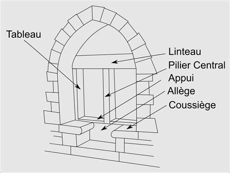 siege technique coussiège wikipédia