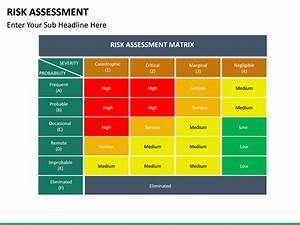 Risk Assessment Powerpoint Template