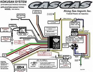 Kokusan Wiring - Gas Gas