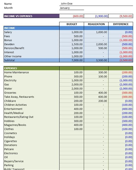 excel monthly budget template personal budget excel templates