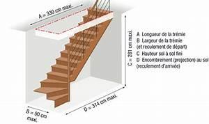 Escalier En Colimaçon Pas Cher : crit res de choix pour escaliers quart tournant ~ Premium-room.com Idées de Décoration