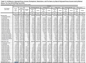 Despite Record Collections, 52,062,499 Filers Paid No ...