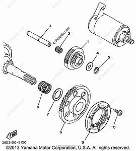 Yamaha Atv 1999 Oem Parts Diagram For Starter Clutch