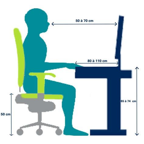 position ergonomique au bureau ergonomie au travail guide d ergonomie de votre poste de