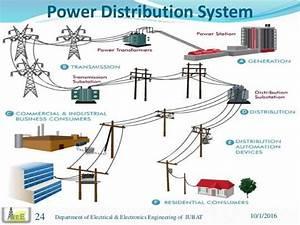 Electrical System  U2013 Newcore Global Pvt  Ltd