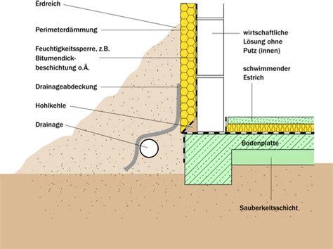 perimeterdaemmung bundesverband kalksandsteinindustrie ev